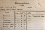 Ruth Laughbon's Report Card