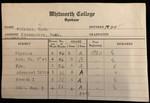 Ruth Wilkins' Report Card