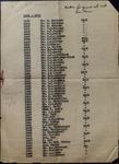 Roll Call List